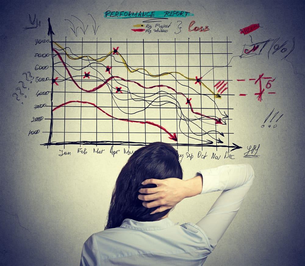 Sluggish Start Becoming a Pattern for U.S. Economy - Capstone Financing