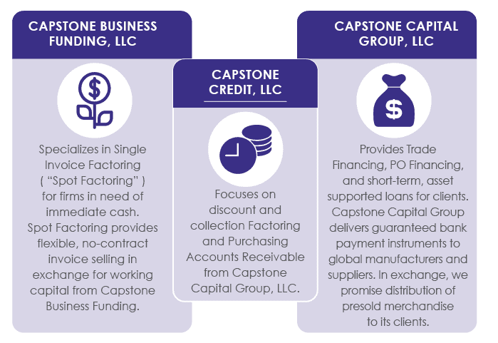 Business Referral Program - Capstone Capital Group